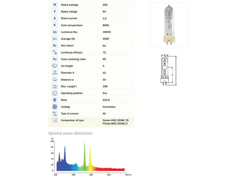 JENBO Žarulja NSK-250/2 (kao HSD-250/2), metal halid, 8000 K, 18000 Lum, 3000 h, GY9.5,