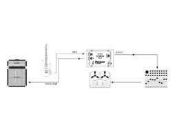 Palmer DI Box, aktivni, PAN02, mono