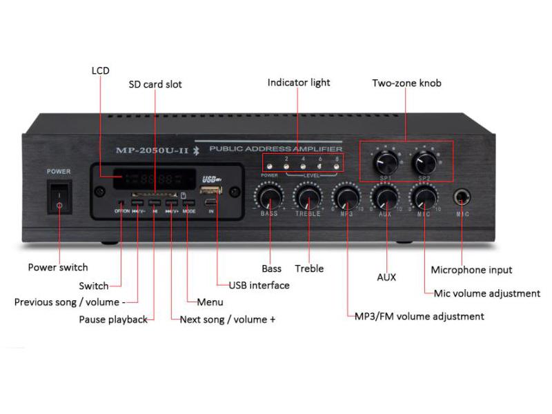 Tesla Pojačalo 100V, 50W, 4-16Ohm MP3/USB/SDcard player, FM radio, BlueTooth 2 zone s regulacijom glasnoće